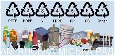 сортування пластику